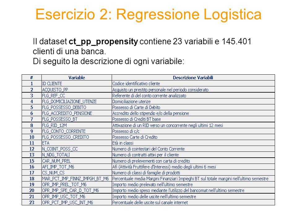 Esercizio 2: Regressione Logistica