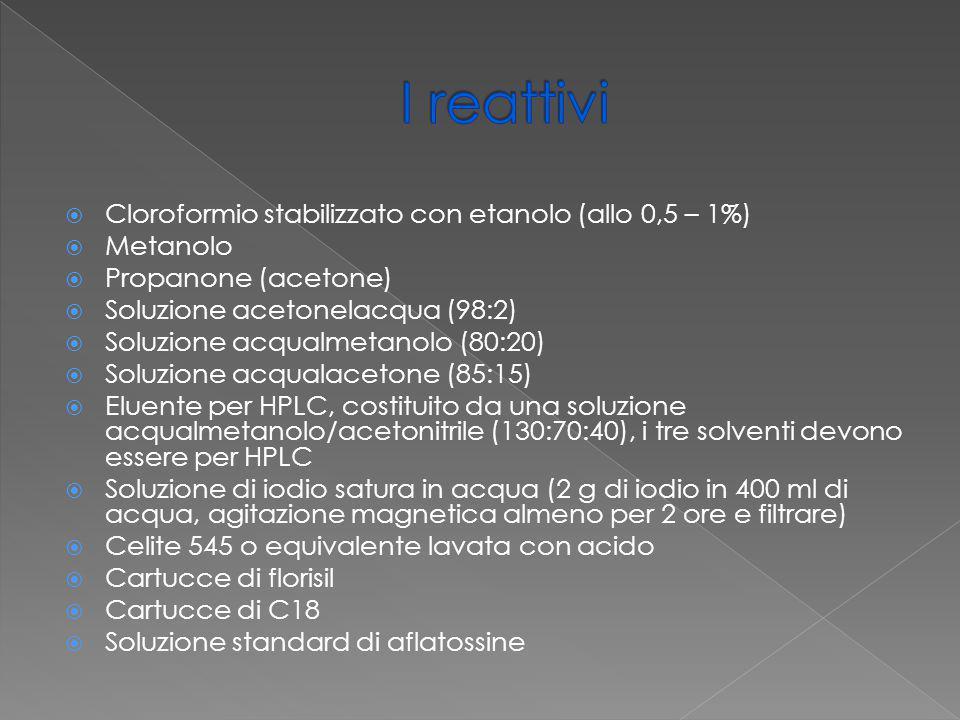 I reattivi Cloroformio stabilizzato con etanolo (allo 0,5 – 1%)
