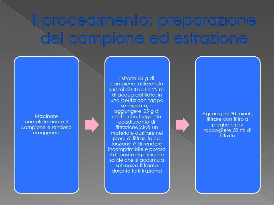 Il procedimento: preparazione del campione ed estrazione