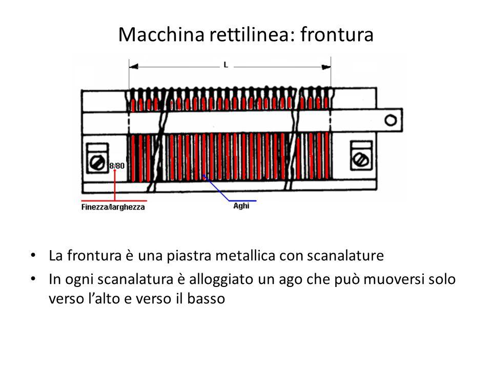 Macchina rettilinea: frontura