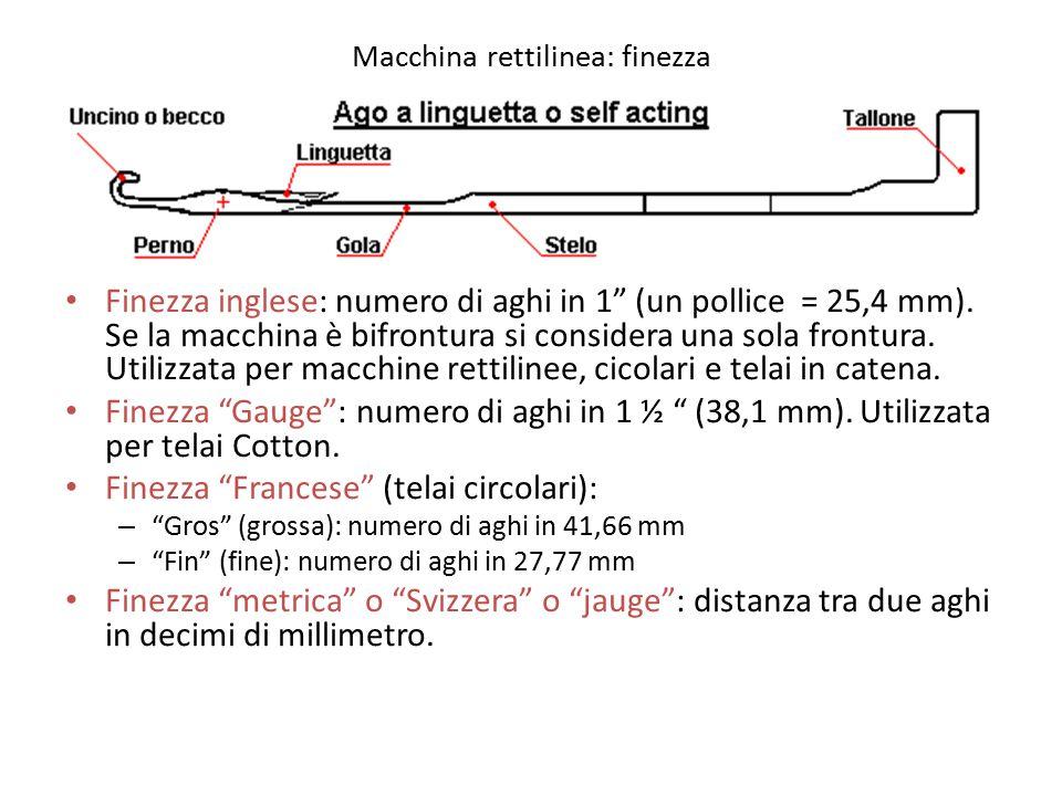 Macchina rettilinea: finezza