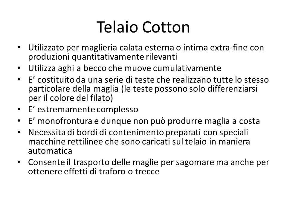 Telaio Cotton Utilizzato per maglieria calata esterna o intima extra-fine con produzioni quantitativamente rilevanti.