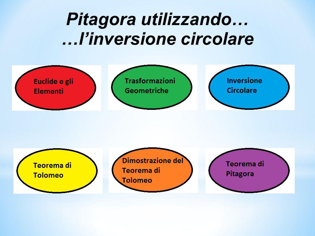 Pitagora utilizzando… …l'inversione circolare