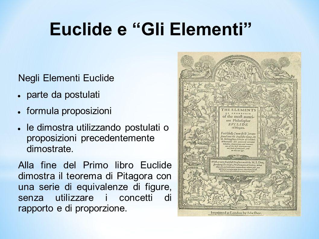 Euclide e Gli Elementi