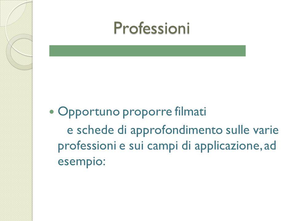 Professioni Opportuno proporre filmati