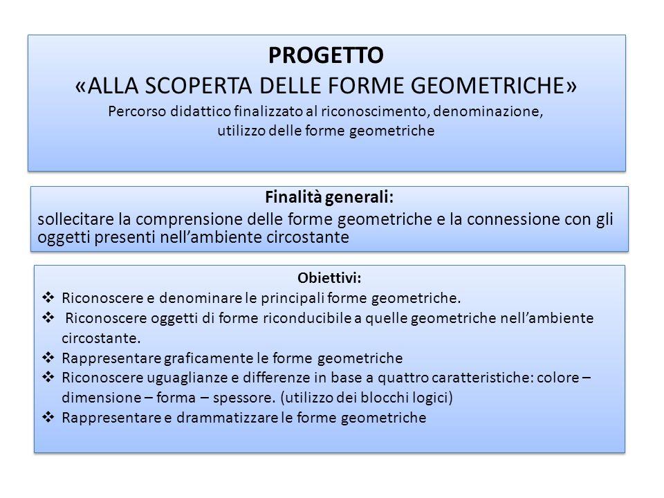 PROGETTO «ALLA SCOPERTA DELLE FORME GEOMETRICHE» Percorso didattico finalizzato al riconoscimento, denominazione, utilizzo delle forme geometriche