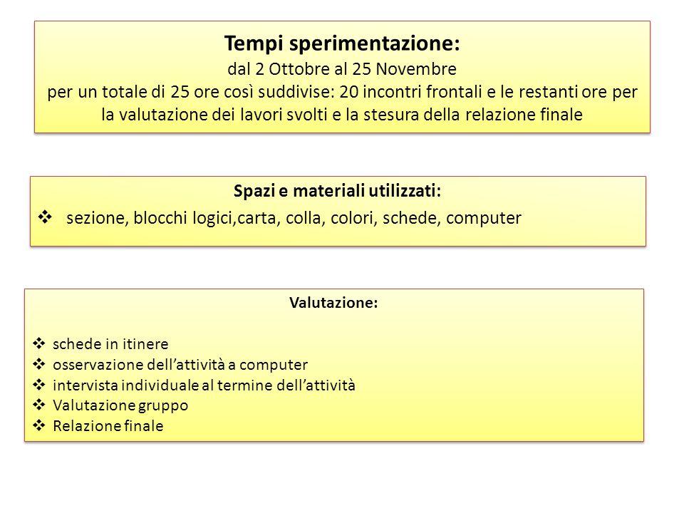 Spazi e materiali utilizzati: