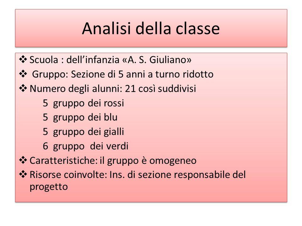 Analisi della classe Scuola : dell'infanzia «A. S. Giuliano»