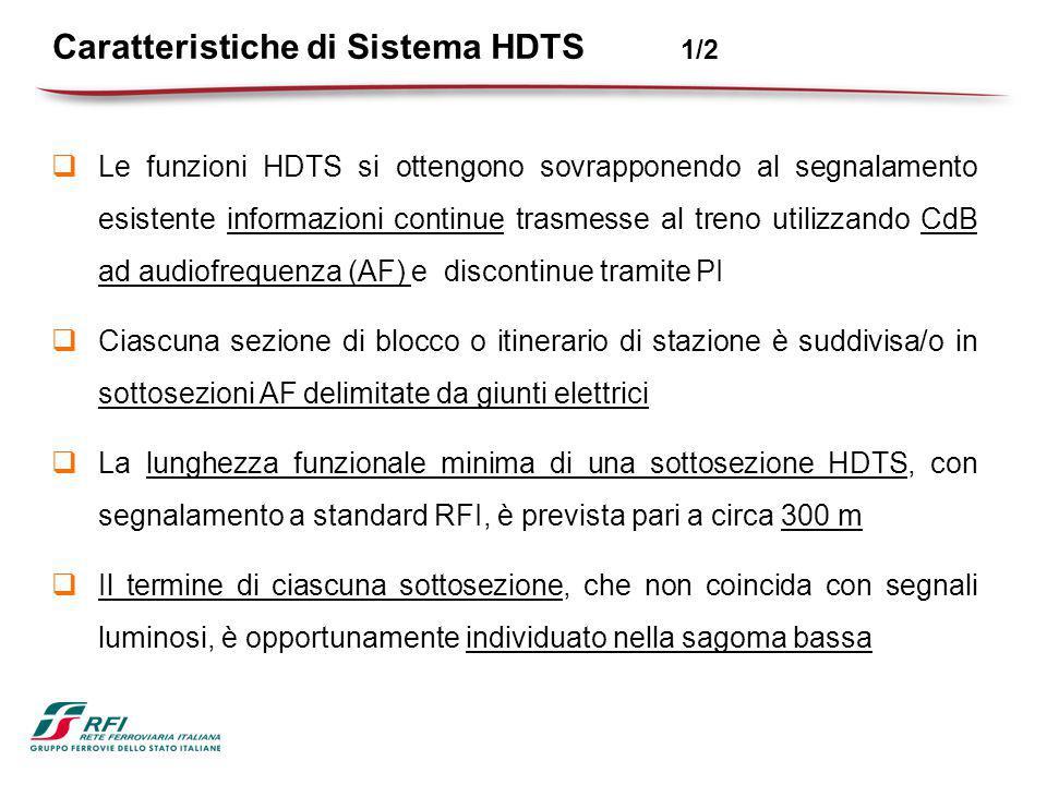 Caratteristiche di Sistema HDTS 1/2
