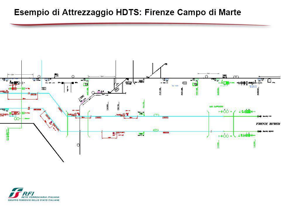 Esempio di Attrezzaggio HDTS: Firenze Campo di Marte