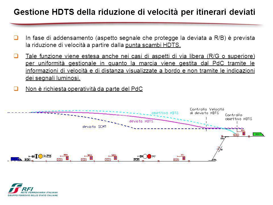 Gestione HDTS della riduzione di velocità per itinerari deviati