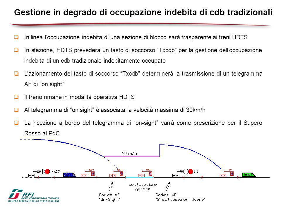 Gestione in degrado di occupazione indebita di cdb tradizionali