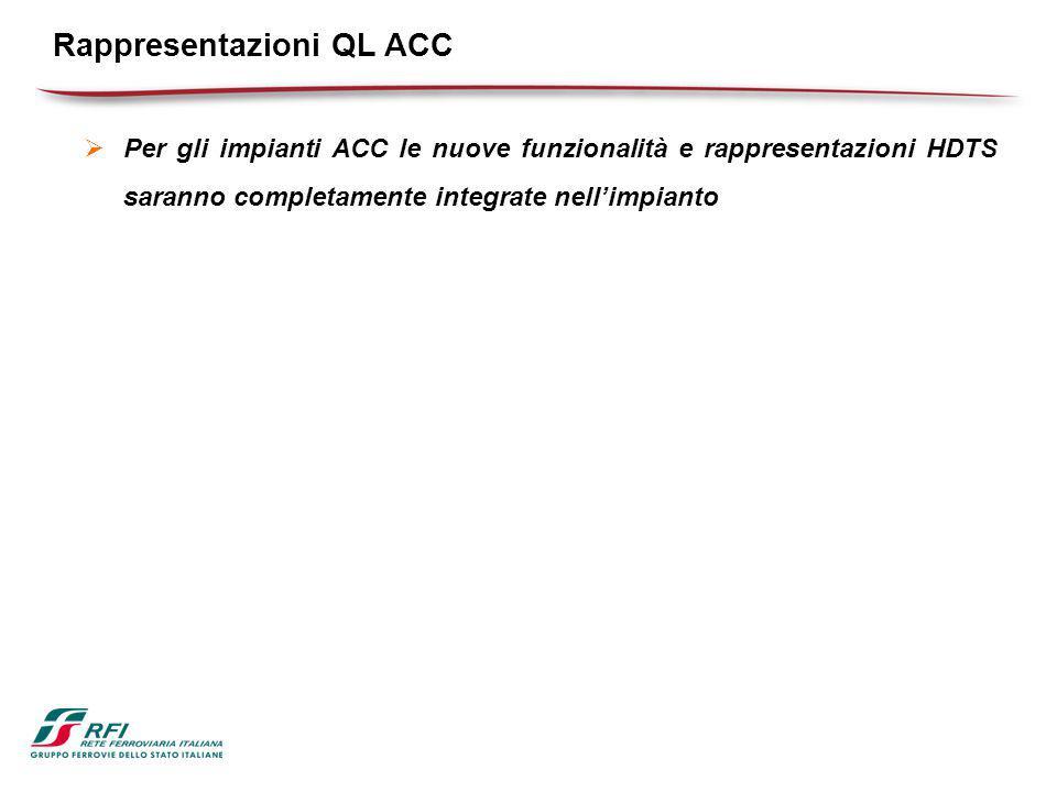 Rappresentazioni QL ACC