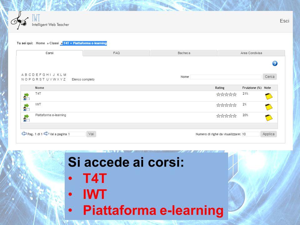 Si accede ai corsi: T4T IWT Piattaforma e-learning