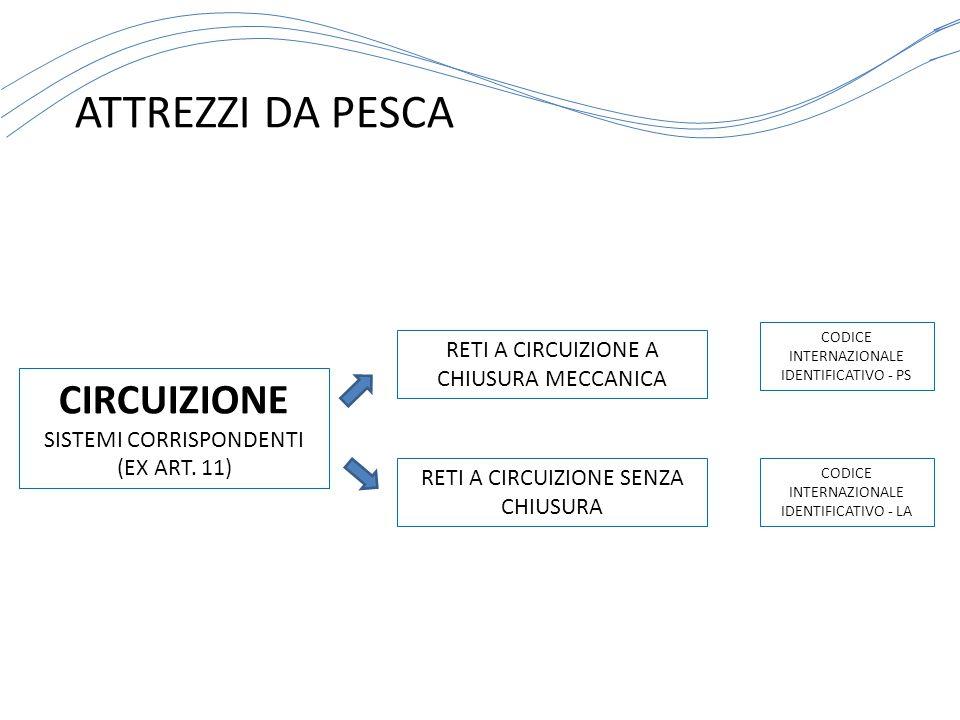 ATTREZZI DA PESCA CIRCUIZIONE RETI A CIRCUIZIONE A CHIUSURA MECCANICA