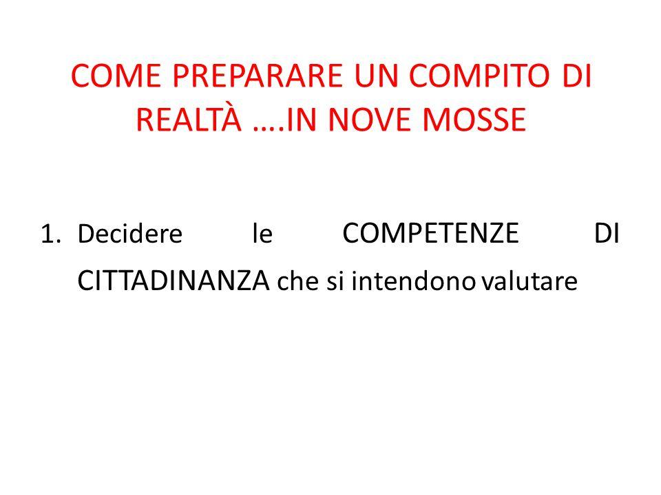 COME PREPARARE UN COMPITO DI REALTÀ ….IN NOVE MOSSE