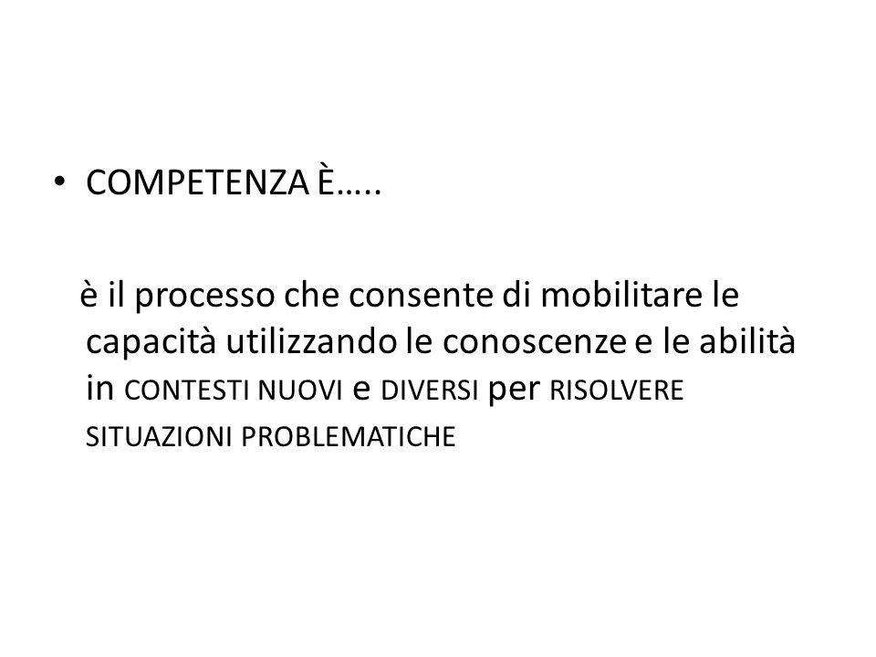 COMPETENZA È…..