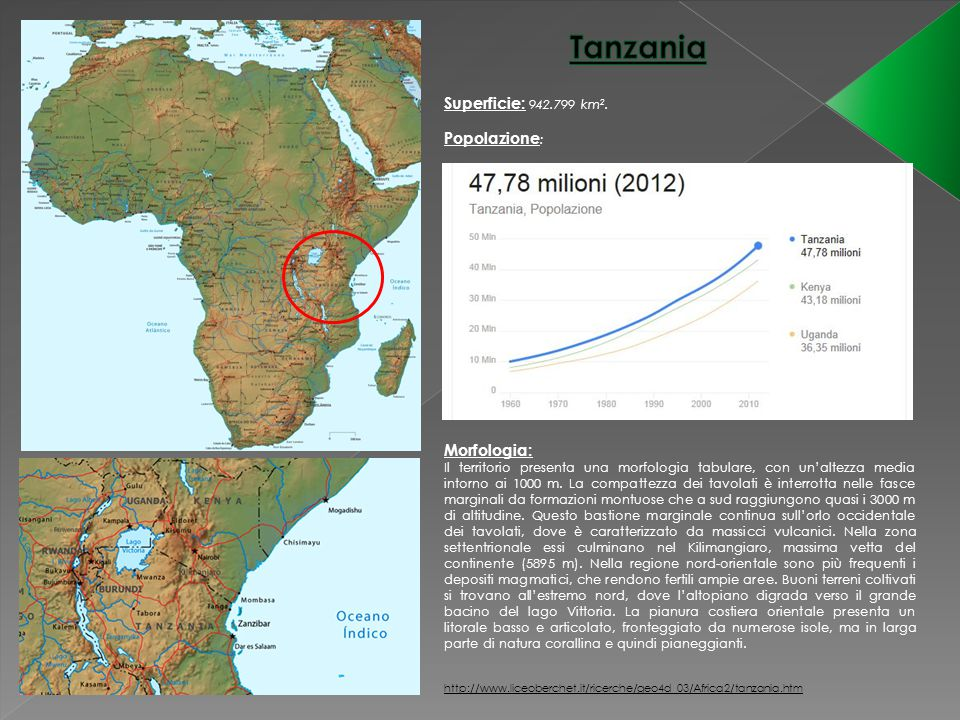 Tanzania Superficie: 942.799 km2. Popolazione: Morfologia: