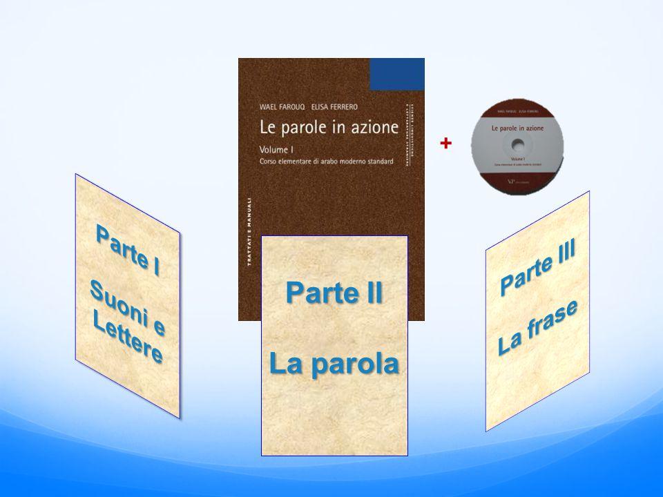 Parte I Suoni e Lettere Parte III La frase Parte II La parola