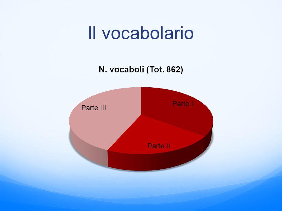 Il vocabolario