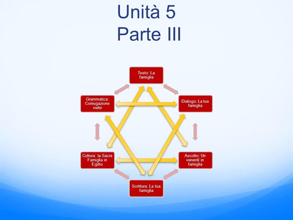 Unità 5 Parte III Testo: La famiglia Dialogo: La tua famiglia