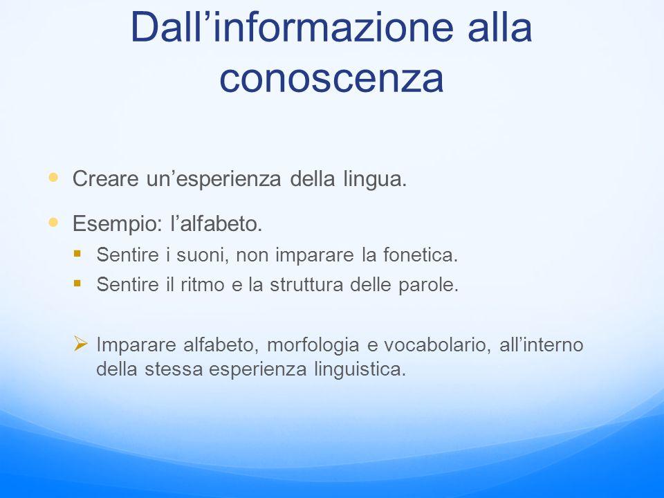 Dall'informazione alla conoscenza