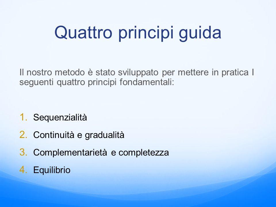 Quattro principi guida