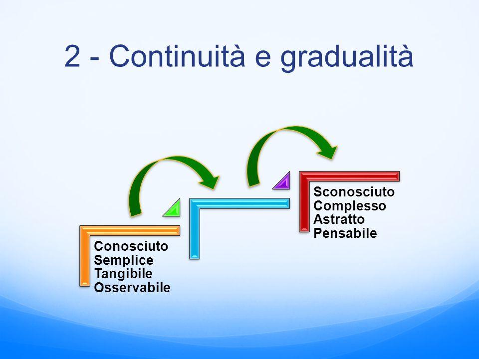 2 - Continuità e gradualità