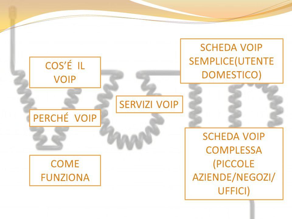 SCHEDA VOIP SEMPLICE(UTENTE DOMESTICO)