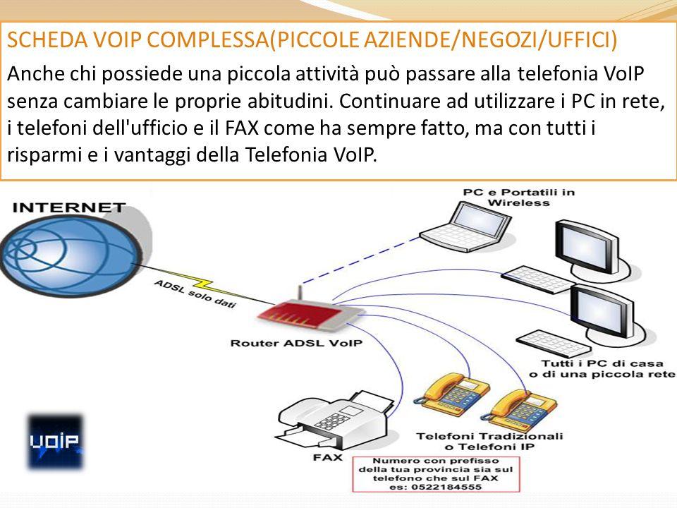 SCHEDA VOIP COMPLESSA(PICCOLE AZIENDE/NEGOZI/UFFICI)