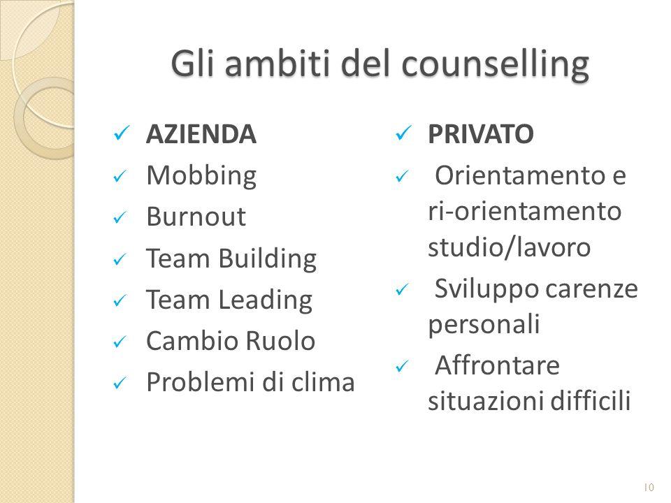 Gli ambiti del counselling