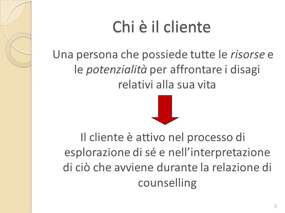 Chi è il cliente Una persona che possiede tutte le risorse e le potenzialità per affrontare i disagi relativi alla sua vita.