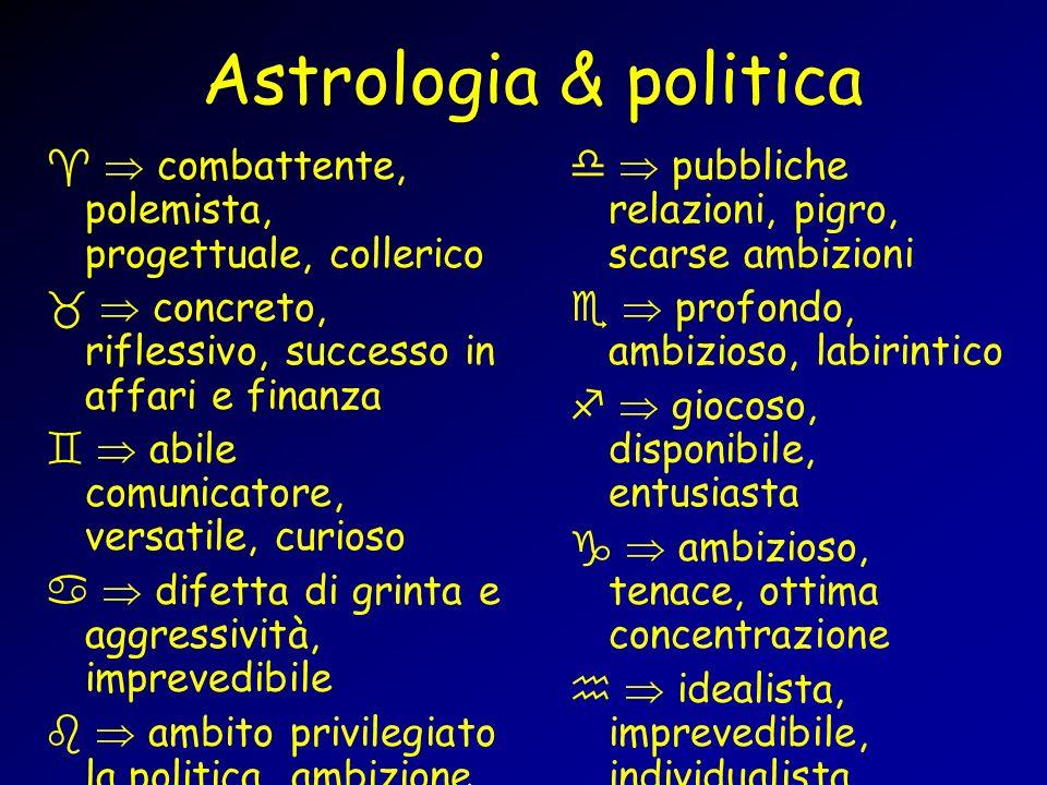 Astrologia & politica   combattente, polemista, progettuale, collerico.   concreto, riflessivo, successo in affari e finanza.