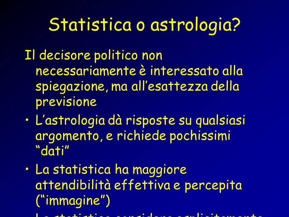 Statistica o astrologia