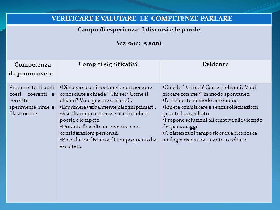VERIFICARE E VALUTARE LE COMPETENZE-PARLARE
