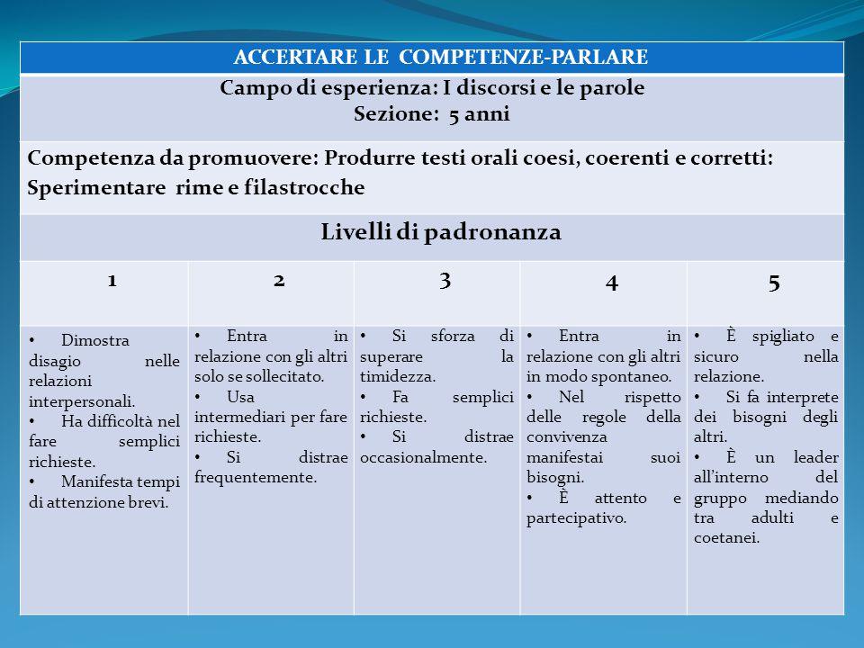Livelli di padronanza 1 2 3 4 5 ACCERTARE LE COMPETENZE-PARLARE