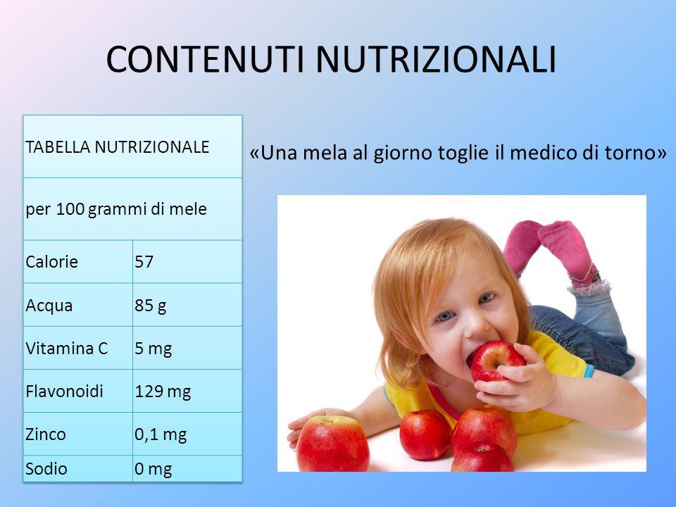CONTENUTI NUTRIZIONALI