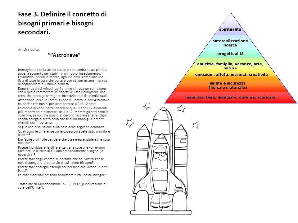 Fase 3. Definire il concetto di bisogni primari e bisogni secondari.