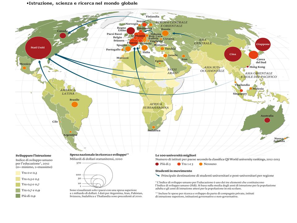 Istruzione, scienza e ricerca nel mondo globale