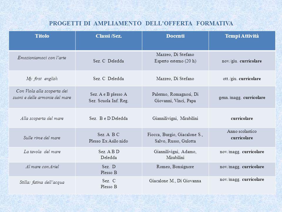 PROGETTI DI AMPLIAMENTO DELL OFFERTA FORMATIVA