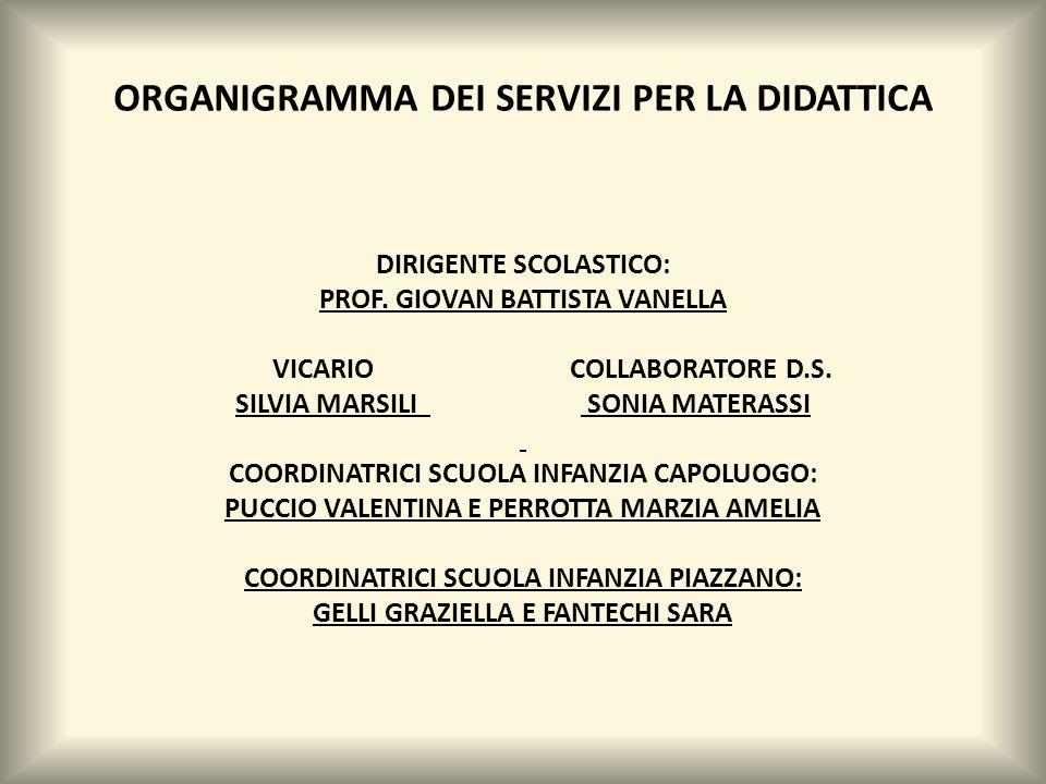 ORGANIGRAMMA DEI SERVIZI PER LA DIDATTICA