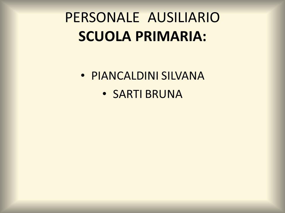 PERSONALE AUSILIARIO SCUOLA PRIMARIA:
