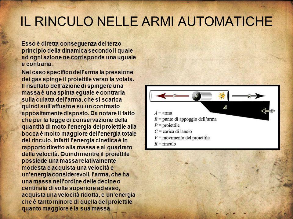IL RINCULO NELLE ARMI AUTOMATICHE