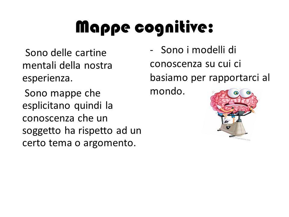Mappe cognitive: Sono delle cartine mentali della nostra esperienza.