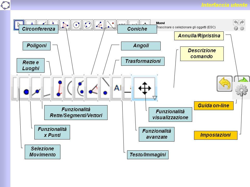 Interfaccia utente Circonferenza Coniche Annulla/Ripristina Poligoni