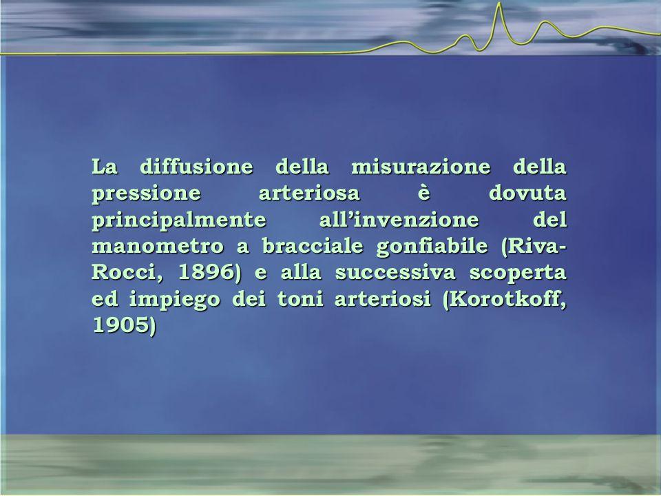 La diffusione della misurazione della pressione arteriosa è dovuta principalmente all'invenzione del manometro a bracciale gonfiabile (Riva-Rocci, 1896) e alla successiva scoperta ed impiego dei toni arteriosi (Korotkoff, 1905)