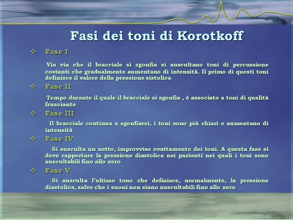 Fasi dei toni di Korotkoff