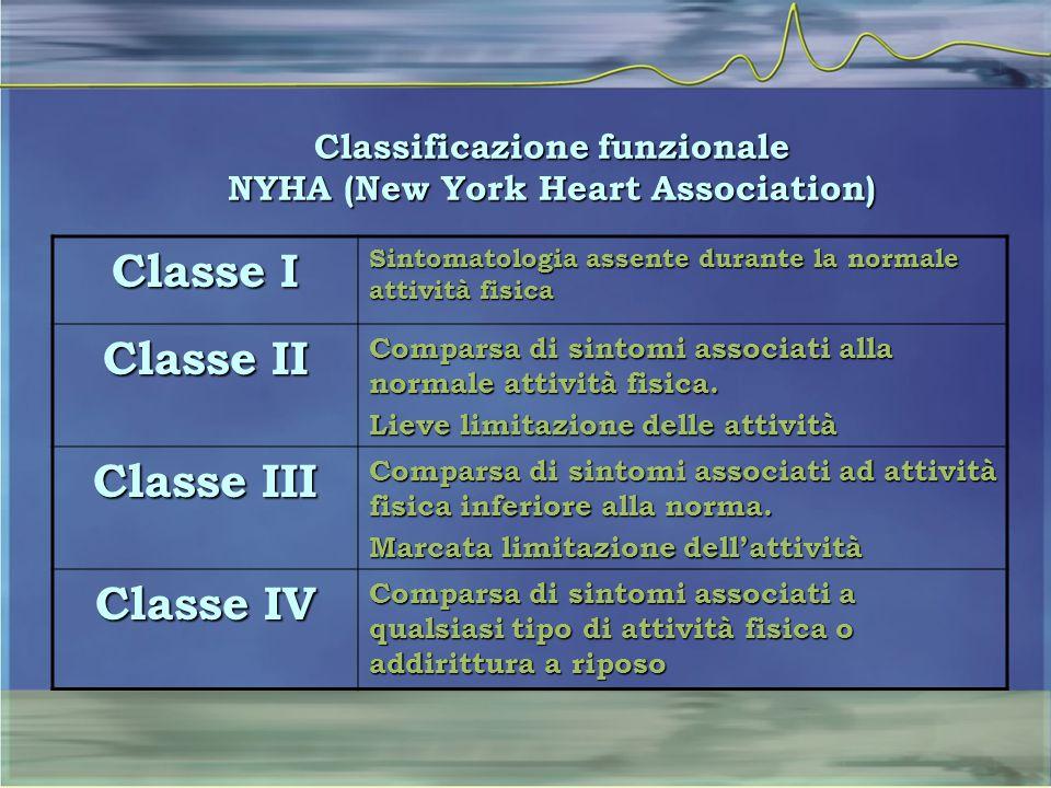 Classificazione funzionale NYHA (New York Heart Association)