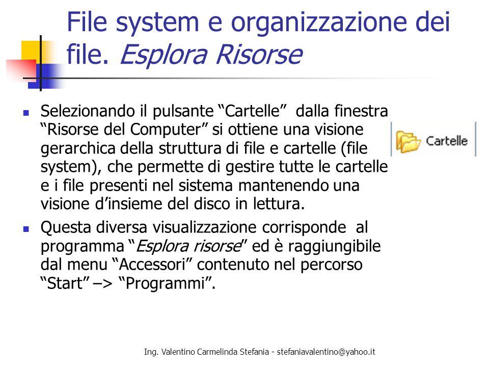 File system e organizzazione dei file. Esplora Risorse