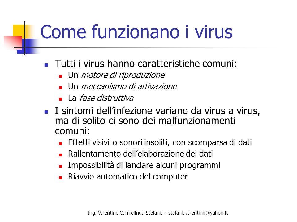 Come funzionano i virus